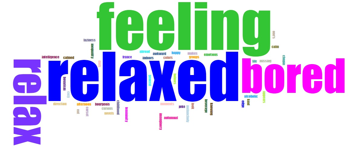 Word cloud of Manet's Le Repos interpreted by potential RISD Museum visitors